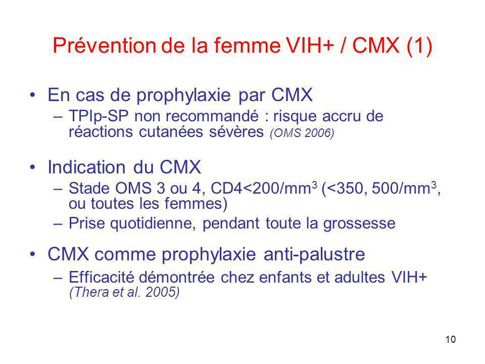 11 Prévention de la femme VIH+ / CMX (2) Mais –Efficacité du CMX chez la femme enceinte vis-à-vis du paludisme et de ses conséquences .
