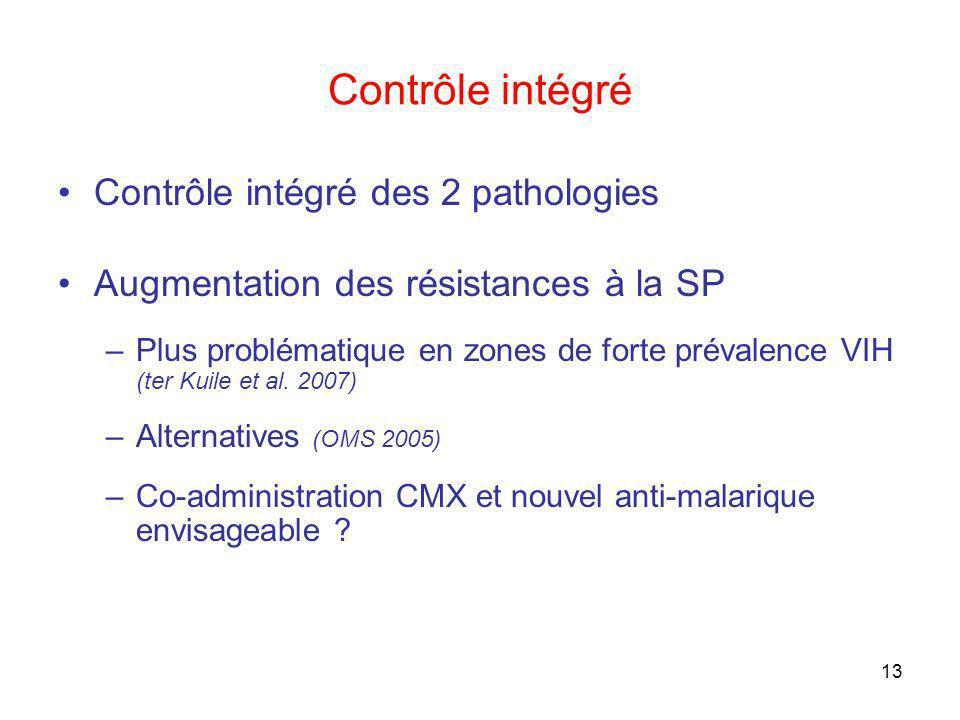 13 Contrôle intégré Contrôle intégré des 2 pathologies Augmentation des résistances à la SP –Plus problématique en zones de forte prévalence VIH (ter