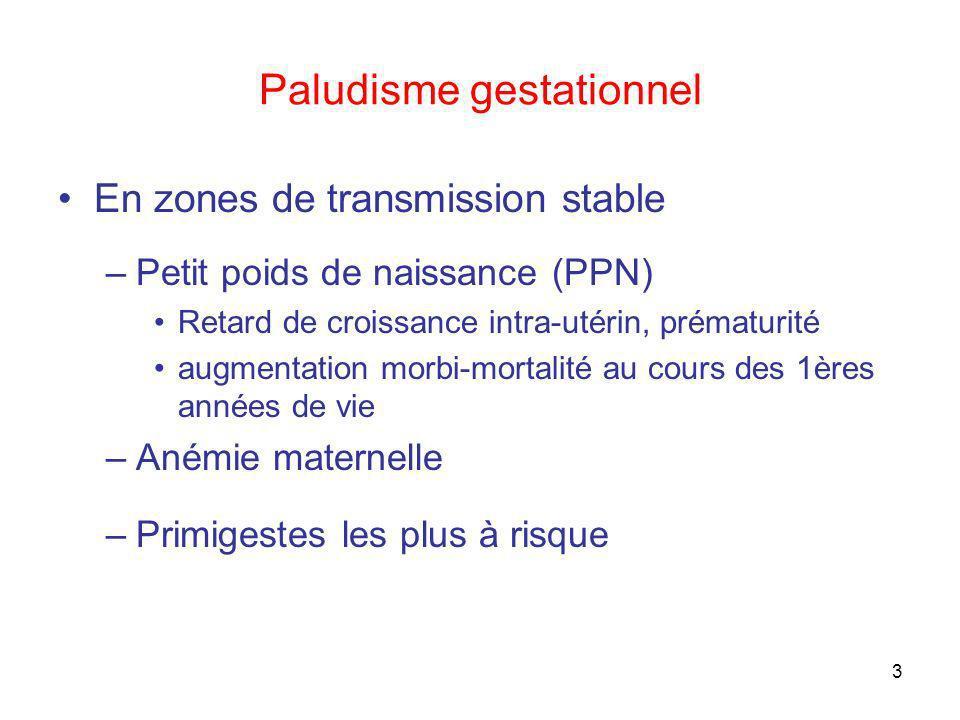 3 Paludisme gestationnel En zones de transmission stable –Petit poids de naissance (PPN) Retard de croissance intra-utérin, prématurité augmentation m