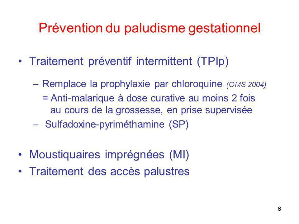 6 Prévention du paludisme gestationnel Traitement préventif intermittent (TPIp) –Remplace la prophylaxie par chloroquine (OMS 2004) = Anti-malarique à