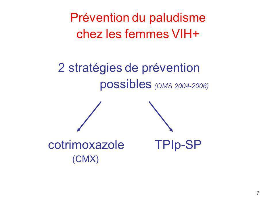 7 Prévention du paludisme chez les femmes VIH+ 2 stratégies de prévention possibles (OMS 2004-2006) cotrimoxazole TPIp-SP (CMX)