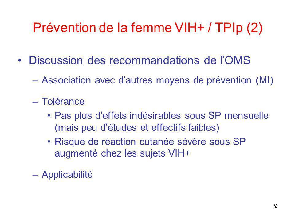 10 Prévention de la femme VIH+ / CMX (1) En cas de prophylaxie par CMX –TPIp-SP non recommandé : risque accru de réactions cutanées sévères (OMS 2006) Indication du CMX –Stade OMS 3 ou 4, CD4<200/mm 3 (<350, 500/mm 3, ou toutes les femmes) –Prise quotidienne, pendant toute la grossesse CMX comme prophylaxie anti-palustre –Efficacité démontrée chez enfants et adultes VIH+ (Thera et al.