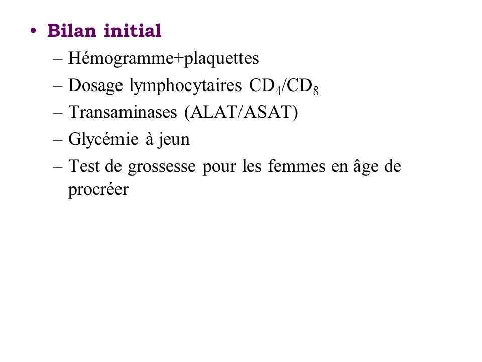 Bilan initial –Hémogramme+plaquettes –Dosage lymphocytaires CD 4 /CD 8 –Transaminases (ALAT/ASAT) –Glycémie à jeun –Test de grossesse pour les femmes
