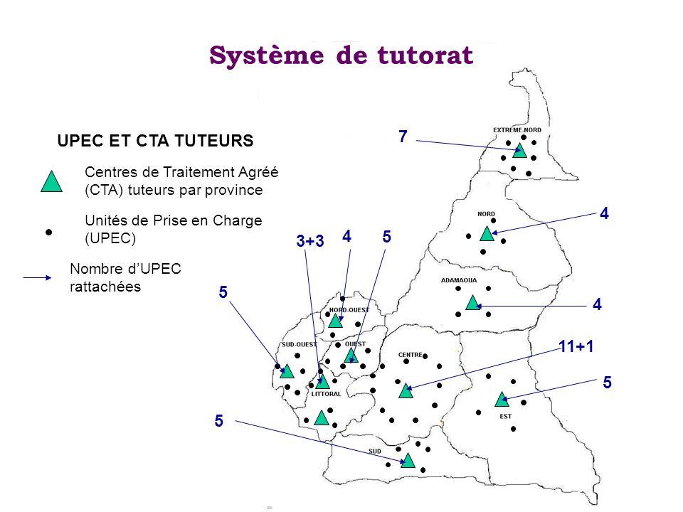 5 11+1 4 4 7 5 4 3+3 5 5 Système de tutorat Centres de Traitement Agréé (CTA) tuteurs par province Unités de Prise en Charge (UPEC) Nombre dUPEC ratta