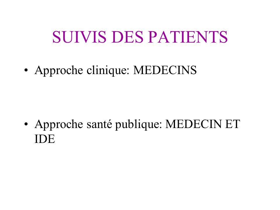 SUIVIS DES PATIENTS Approche clinique: MEDECINS Approche santé publique: MEDECIN ET IDE