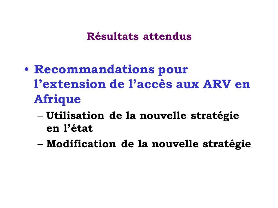 Résultats attendus Recommandations pour lextension de laccès aux ARV en Afrique – Utilisation de la nouvelle stratégie en létat – Modification de la n