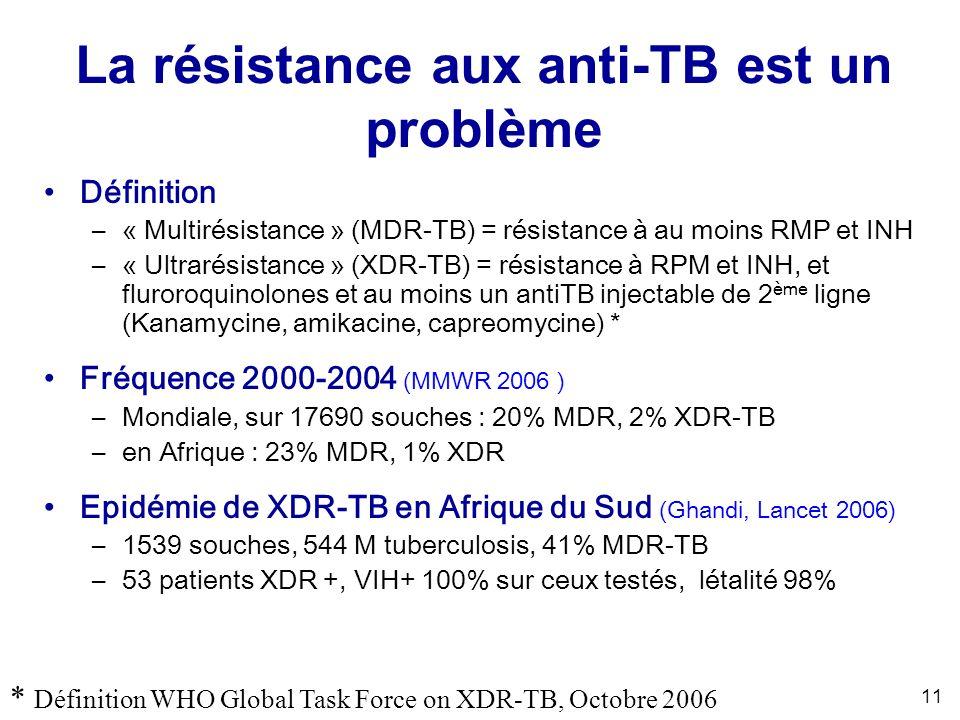 11 La résistance aux anti-TB est un problème Définition –« Multirésistance » (MDR-TB) = résistance à au moins RMP et INH –« Ultrarésistance » (XDR-TB) = résistance à RPM et INH, et fluroroquinolones et au moins un antiTB injectable de 2 ème ligne (Kanamycine, amikacine, capreomycine) * Fréquence 2000-2004 (MMWR 2006 ) –Mondiale, sur 17690 souches : 20% MDR, 2% XDR-TB –en Afrique : 23% MDR, 1% XDR Epidémie de XDR-TB en Afrique du Sud (Ghandi, Lancet 2006) –1539 souches, 544 M tuberculosis, 41% MDR-TB –53 patients XDR +, VIH+ 100% sur ceux testés, létalité 98% * Définition WHO Global Task Force on XDR-TB, Octobre 2006