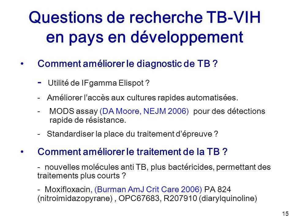 15 Questions de recherche TB-VIH en pays en développement Comment améliorer le diagnostic de TB .