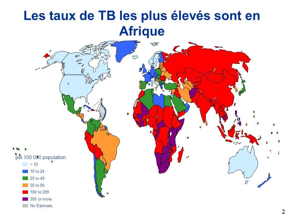 2 Les taux de TB les plus élevés sont en Afrique 25 to 49 50 to 99 100 to 299 < 10 10 to 24 300 or more No Estimate per 100 000 population
