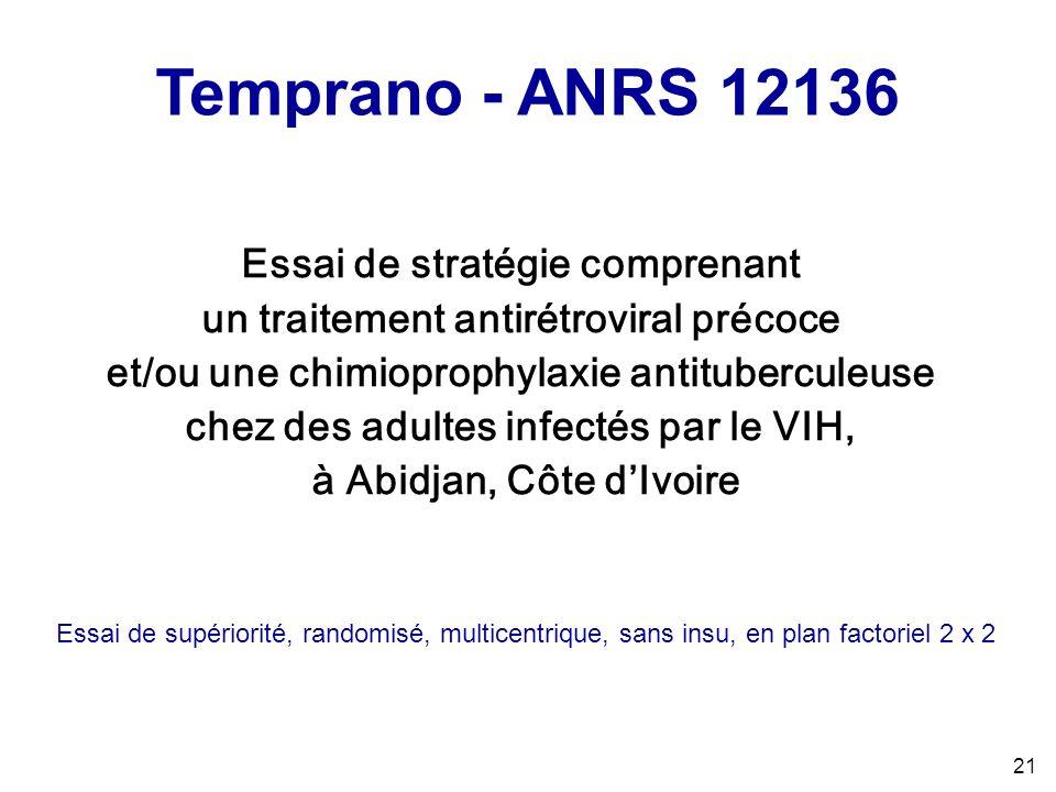 21 Essai de stratégie comprenant un traitement antirétroviral précoce et/ou une chimioprophylaxie antituberculeuse chez des adultes infectés par le VIH, à Abidjan, Côte dIvoire Temprano - ANRS 12136 Essai de supériorité, randomisé, multicentrique, sans insu, en plan factoriel 2 x 2
