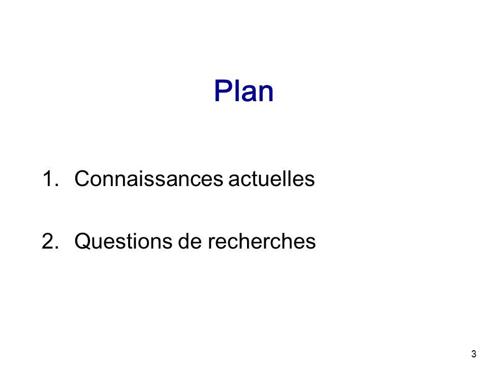 14 Plan 1.Connaissances actuelles 2.Questions de recherches
