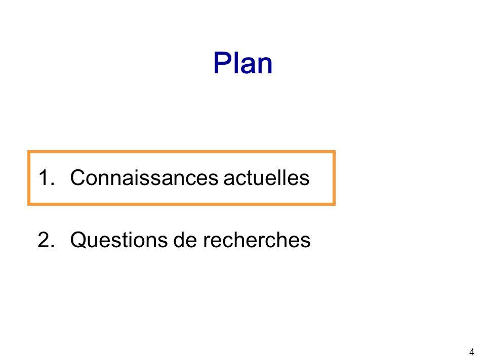 4 Plan 1.Connaissances actuelles 2.Questions de recherches
