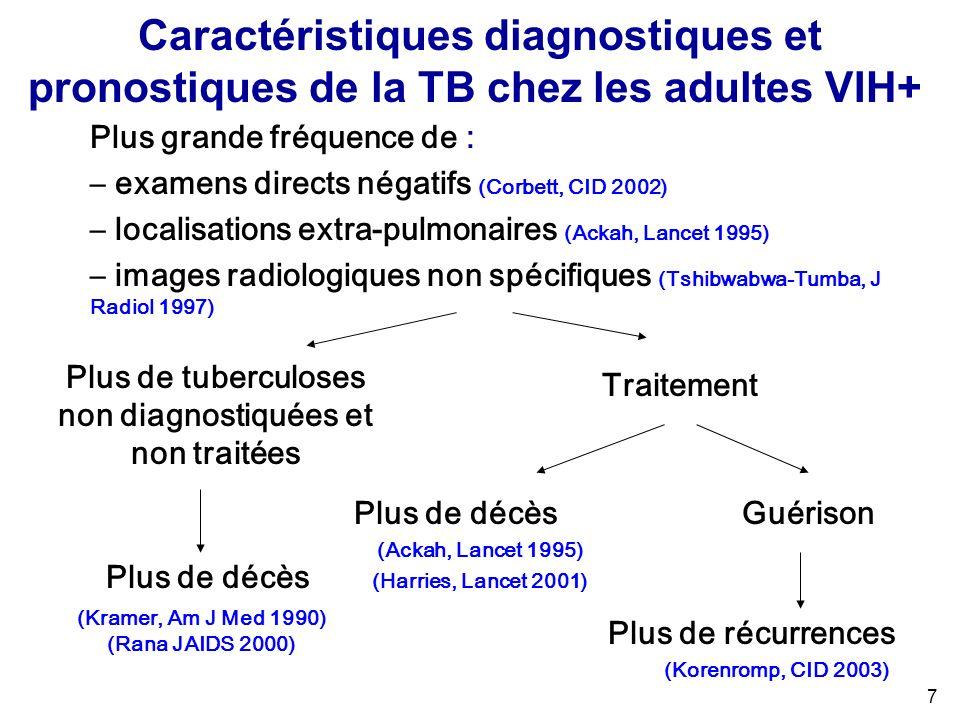 7 Caractéristiques diagnostiques et pronostiques de la TB chez les adultes VIH+ Plus grande fréquence de : – examens directs négatifs (Corbett, CID 2002) – localisations extra-pulmonaires (Ackah, Lancet 1995) – images radiologiques non spécifiques (Tshibwabwa-Tumba, J Radiol 1997) Plus de tuberculoses non diagnostiquées et non traitées Plus de décès Traitement Plus de décès (Ackah, Lancet 1995) (Harries, Lancet 2001) Guérison Plus de récurrences (Korenromp, CID 2003) (Kramer, Am J Med 1990) (Rana JAIDS 2000)