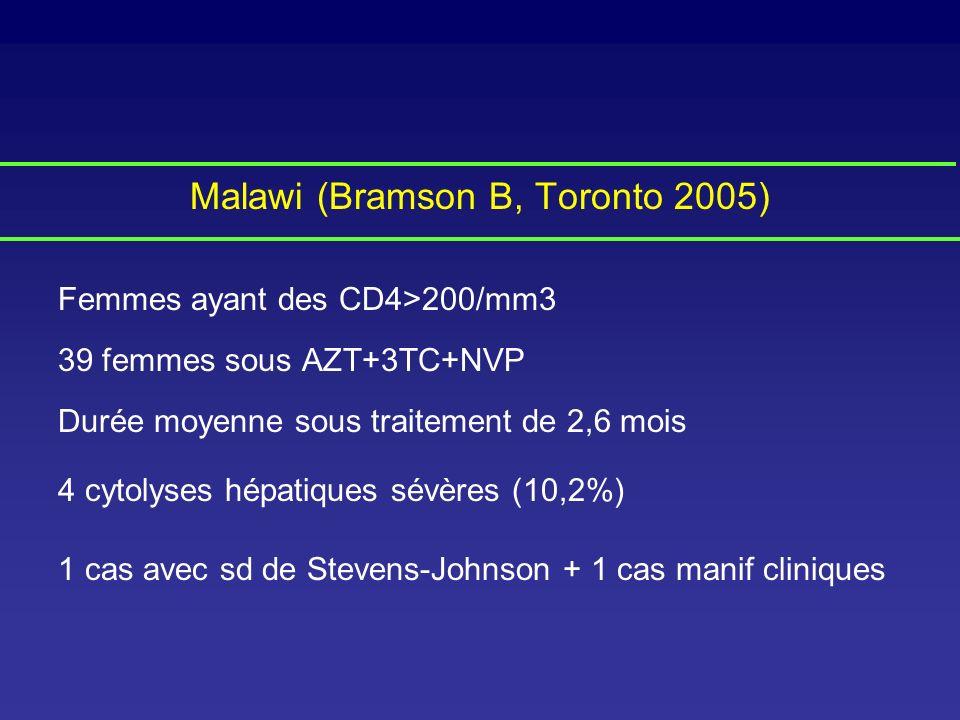 Malawi (Bramson B, Toronto 2005) Femmes ayant des CD4>200/mm3 39 femmes sous AZT+3TC+NVP Durée moyenne sous traitement de 2,6 mois 4 cytolyses hépatiq