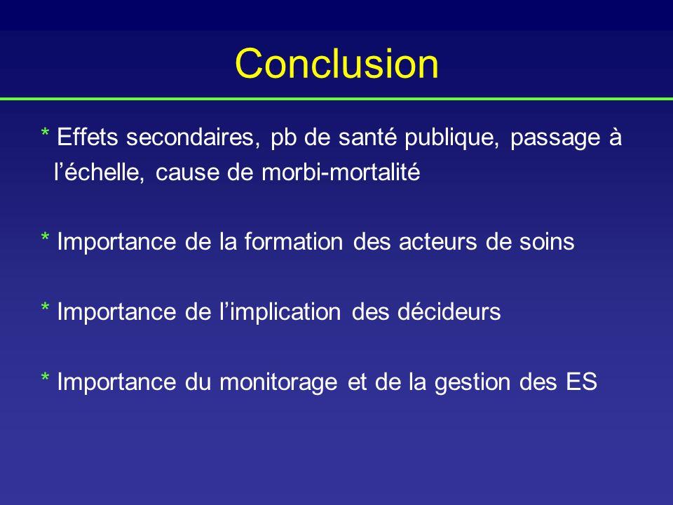 Conclusion * Effets secondaires, pb de santé publique, passage à léchelle, cause de morbi-mortalité * Importance de la formation des acteurs de soins