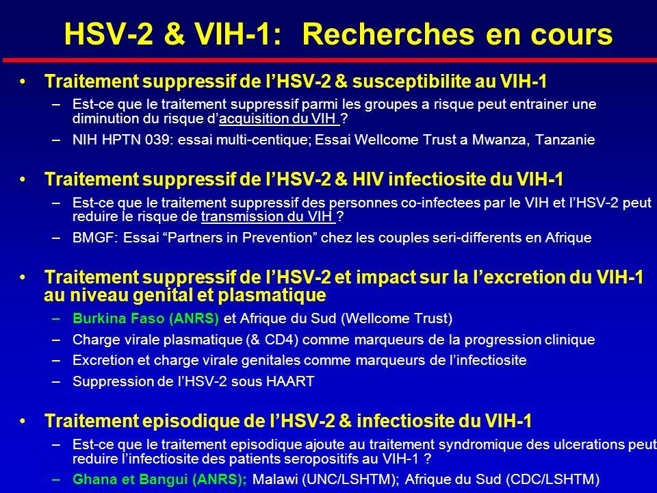 HSV-2 & VIH-1: Recherches en cours Traitement suppressif de lHSV-2 & susceptibilite au VIH-1 –Est-ce que le traitement suppressif parmi les groupes a