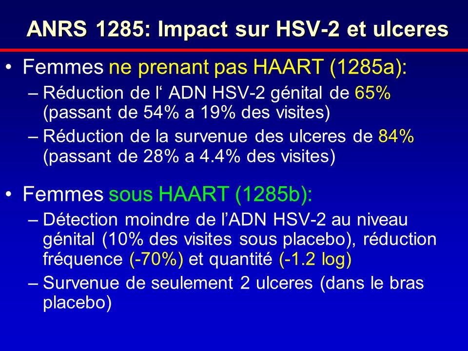 ANRS 1285: Impact sur HSV-2 et ulceres Femmes ne prenant pas HAART (1285a): –Réduction de l ADN HSV-2 génital de 65% (passant de 54% a 19% des visites