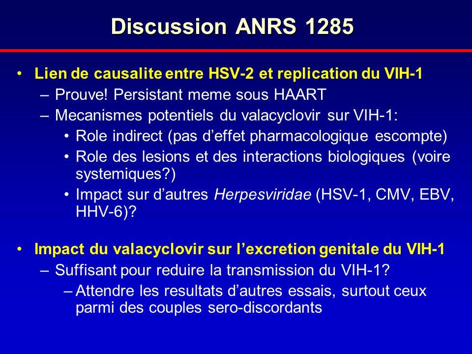 Discussion ANRS 1285 Lien de causalite entre HSV-2 et replication du VIH-1 –Prouve! Persistant meme sous HAART –Mecanismes potentiels du valacyclovir