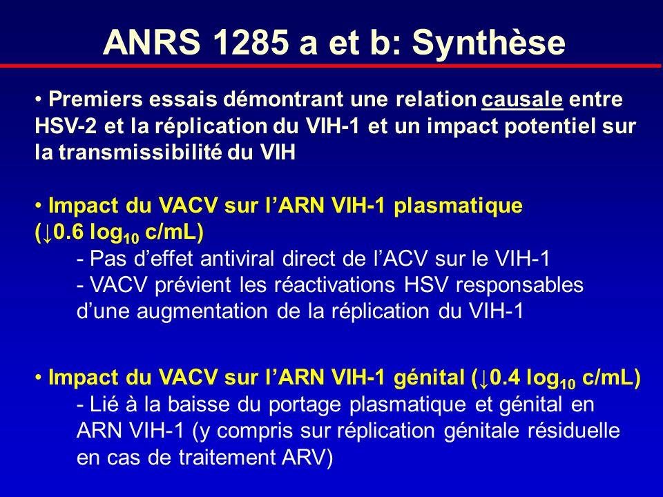 ANRS 1285 a et b: Synthèse Premiers essais démontrant une relation causale entre HSV-2 et la réplication du VIH-1 et un impact potentiel sur la transm