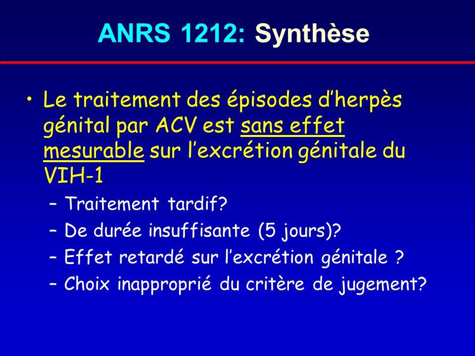 ANRS 1212: Synthèse Le traitement des épisodes dherpès génital par ACV est sans effet mesurable sur lexcrétion génitale du VIH-1 –Traitement tardif? –