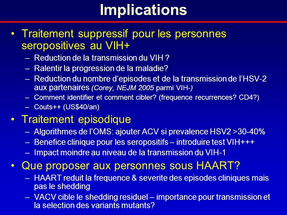 Implications Traitement suppressif pour les personnes seropositives au VIH+ –Reduction de la transmission du VIH ? –Ralentir la progression de la mala