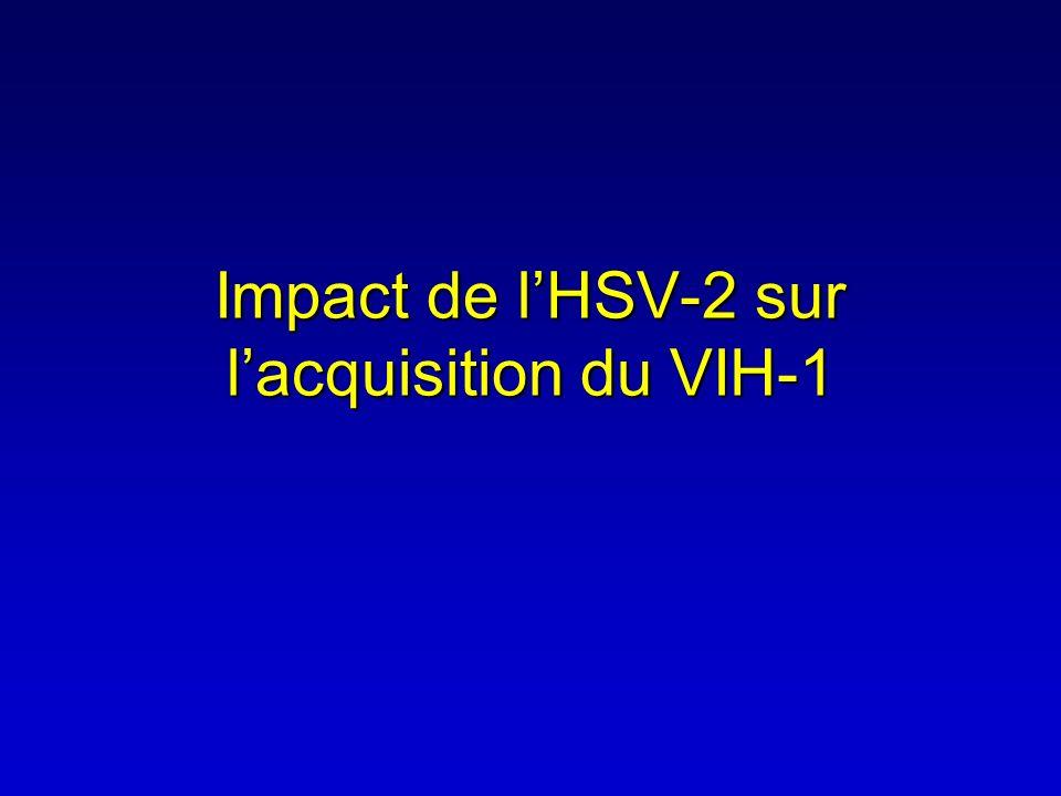 ANRS 1212: Proportion de femmes avec detection dARN VIH-1 et dADN HSV-2 au niveau genital (parmi les femmes seropositives avec ulceration herpetique) ARN VIH-1 genital ADN HSV-2 genital