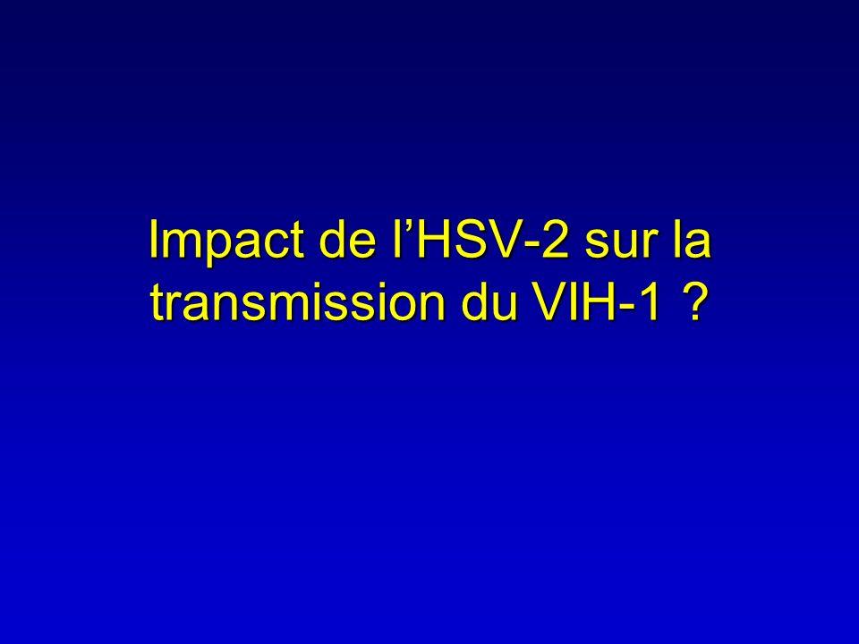 ANRS 1212: Synthèse Le traitement des épisodes dherpès génital par ACV est sans effet mesurable sur lexcrétion génitale du VIH-1 –Traitement tardif.