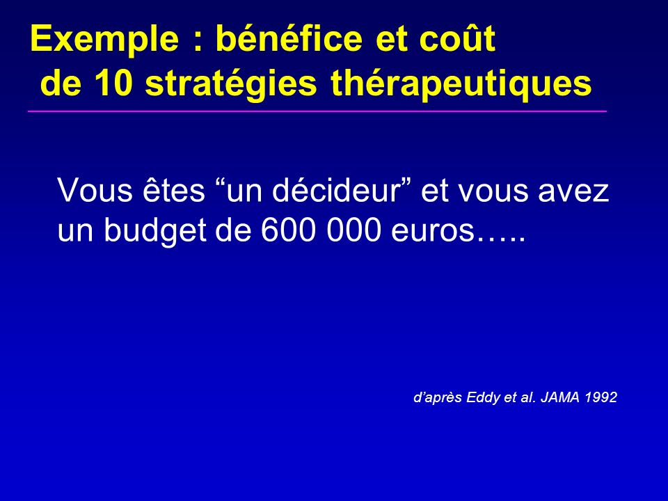 Vous êtes un décideur et vous avez un budget de 600 000 euros….. Exemple : bénéfice et coût de 10 stratégies thérapeutiques daprès Eddy et al. JAMA 19