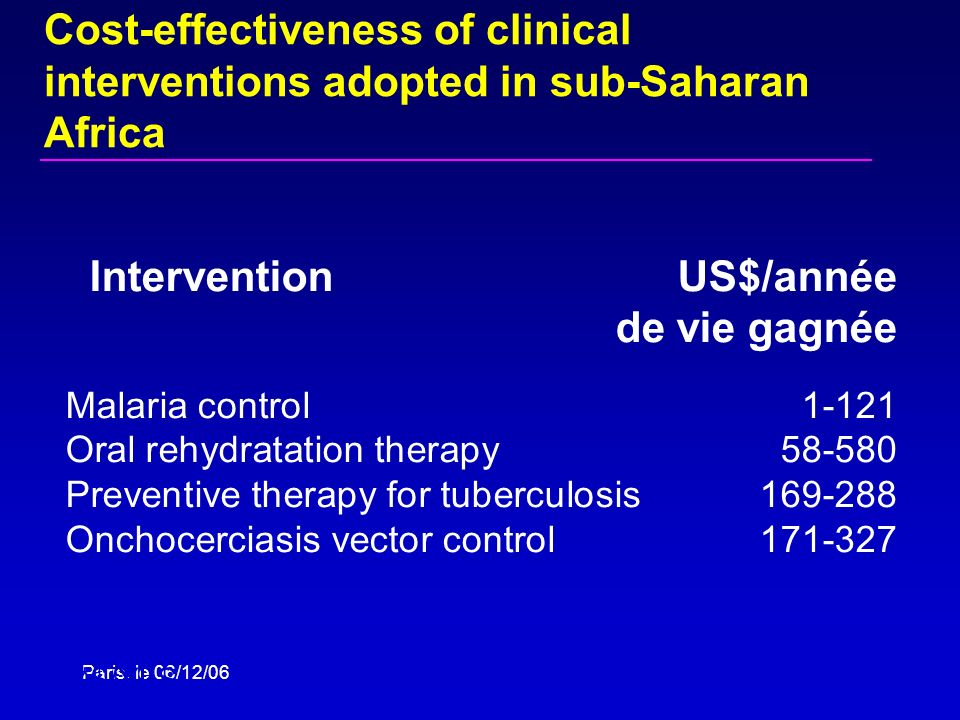Paris, le 06/12/06 Cost-effectiveness of clinical interventions adopted in sub-Saharan Africa InterventionUS$/année de vie gagnée Malaria control 1-12