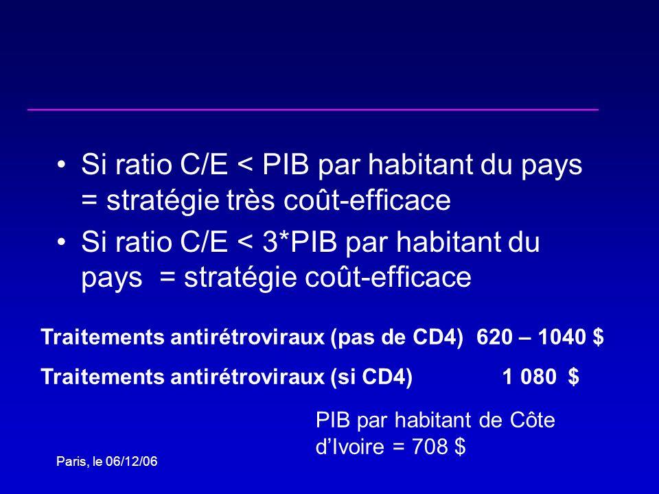 Paris, le 06/12/06 Si ratio C/E < PIB par habitant du pays = stratégie très coût-efficace Si ratio C/E < 3*PIB par habitant du pays = stratégie coût-e