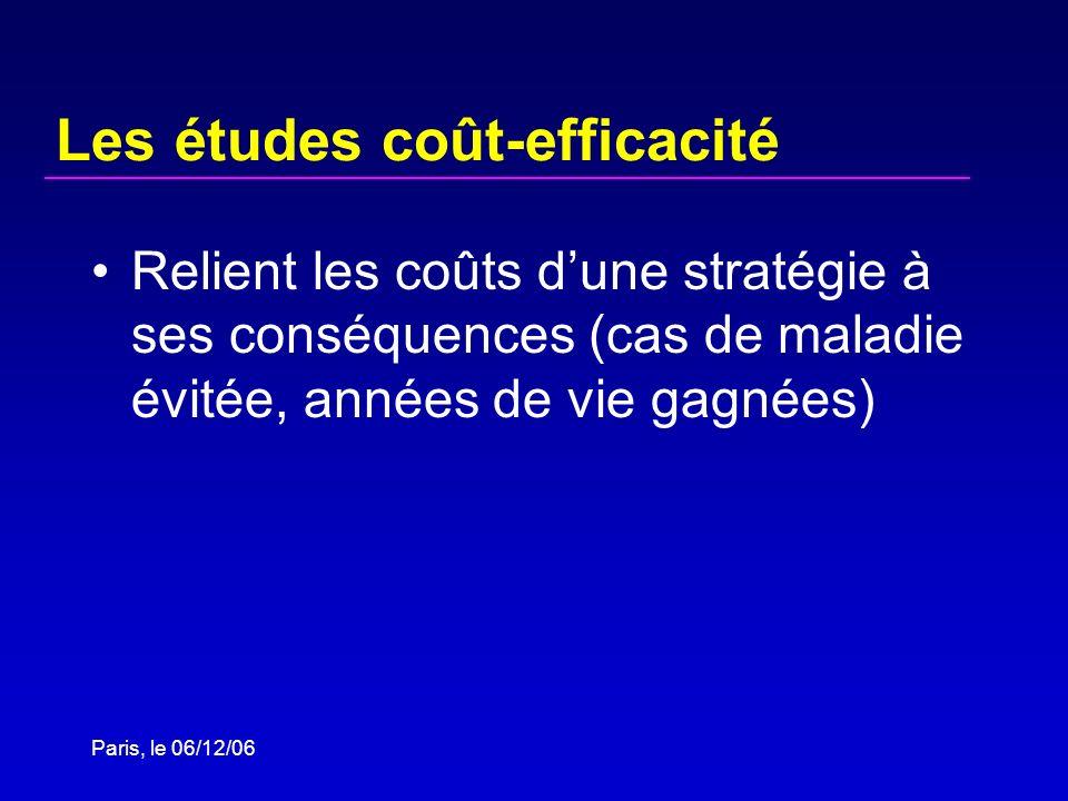 Paris, le 06/12/06 Les études coût-efficacité Relient les coûts dune stratégie à ses conséquences (cas de maladie évitée, années de vie gagnées)