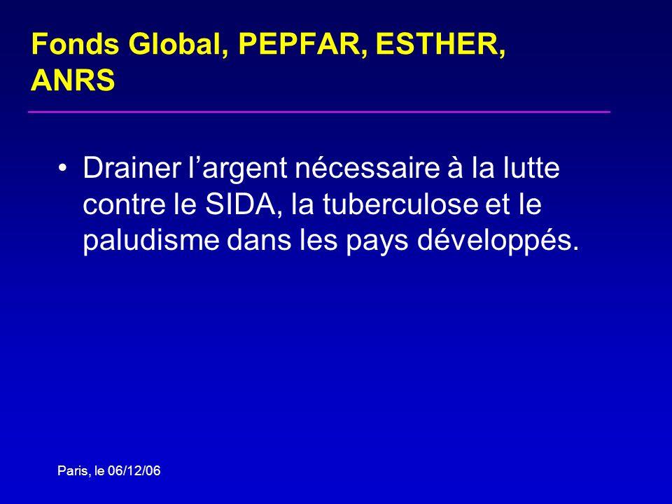 Paris, le 06/12/06 Fonds Global, PEPFAR, ESTHER, ANRS Drainer largent nécessaire à la lutte contre le SIDA, la tuberculose et le paludisme dans les pa