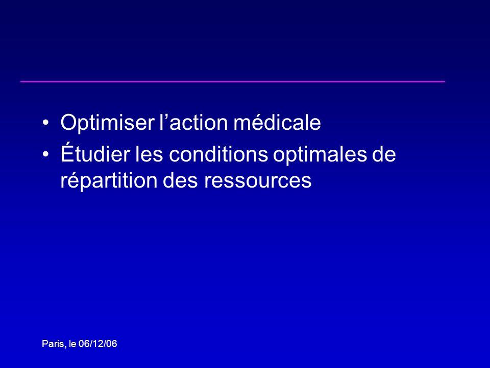 Paris, le 06/12/06 Optimiser laction médicale Étudier les conditions optimales de répartition des ressources