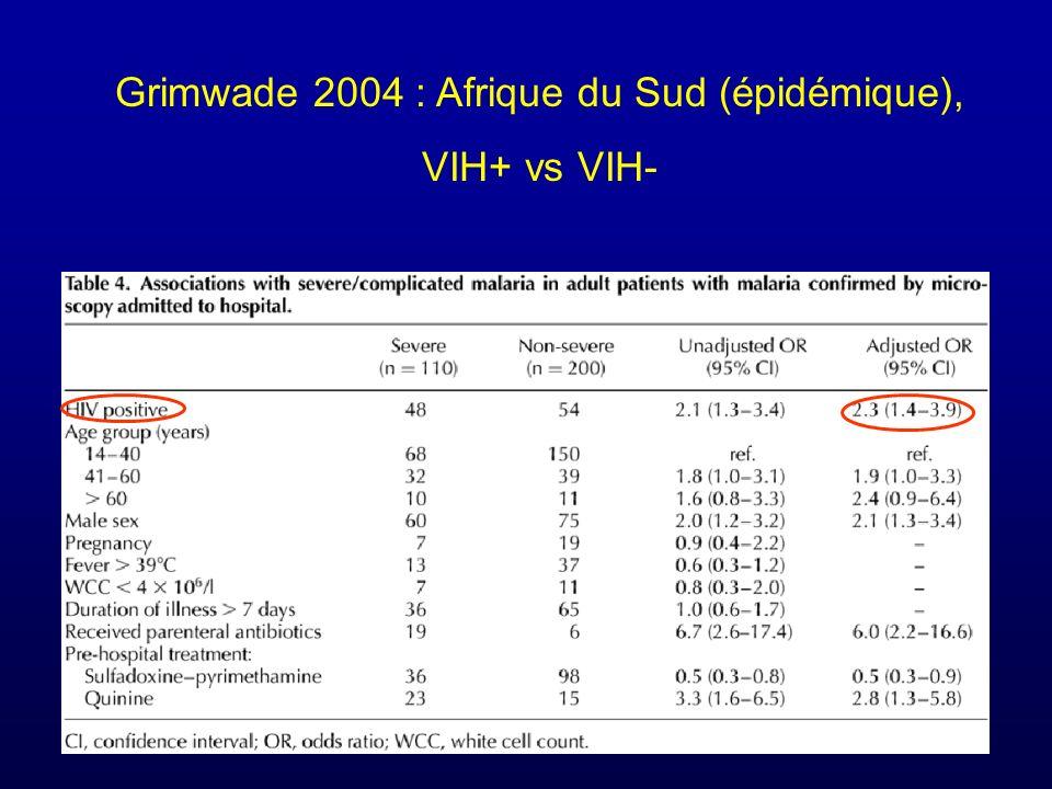 Grimwade 2004 : Afrique du Sud (épidémique), VIH+ vs VIH-
