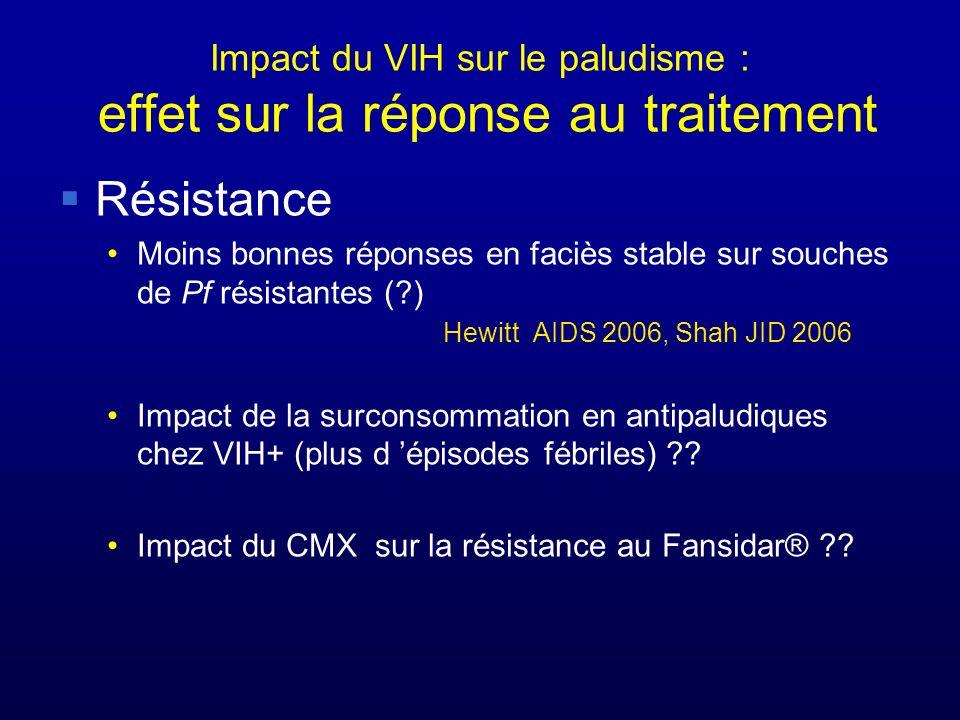 Impact du VIH sur le paludisme : effet sur la réponse au traitement Résistance Moins bonnes réponses en faciès stable sur souches de Pf résistantes (?) Hewitt AIDS 2006, Shah JID 2006 Impact de la surconsommation en antipaludiques chez VIH+ (plus d épisodes fébriles) ?.