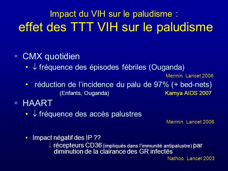 Impact du VIH sur le paludisme : effet des TTT VIH sur le paludisme CMX quotidien fréquence des épisodes fébriles (Ouganda) Mermin Lancet 2006 réducti