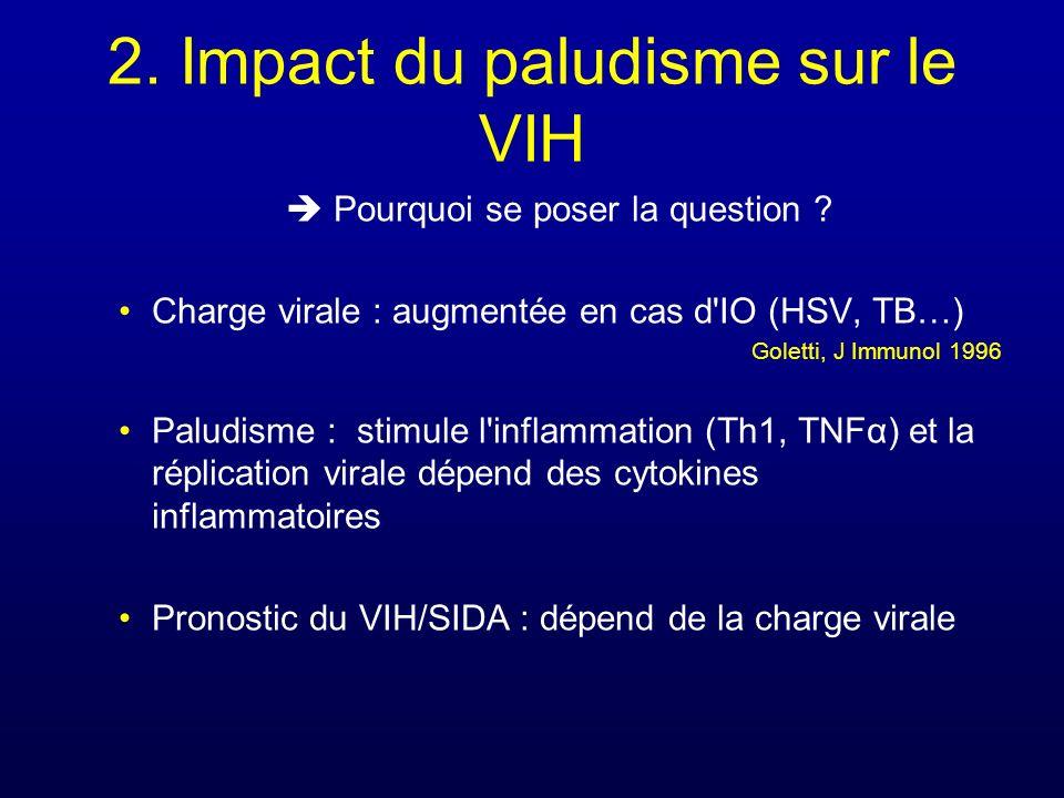 2. Impact du paludisme sur le VIH Pourquoi se poser la question ? Charge virale : augmentée en cas d'IO (HSV, TB…) Goletti, J Immunol 1996 Paludisme :