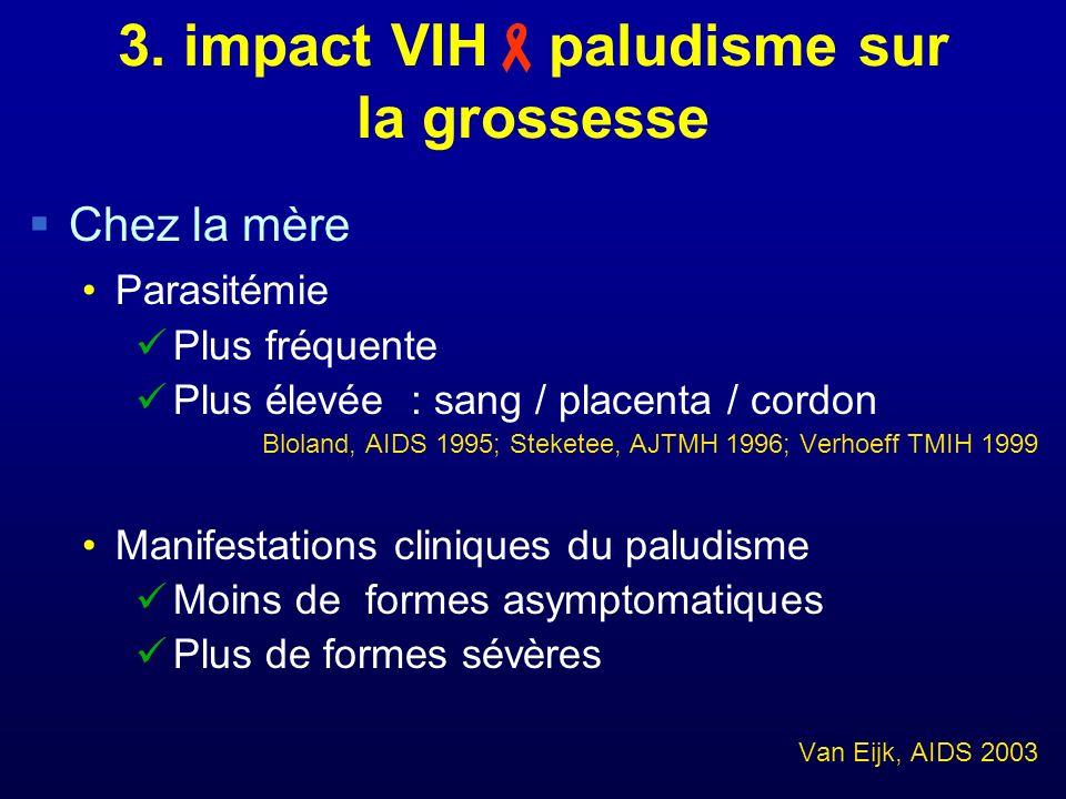 3. impact VIH paludisme sur la grossesse Chez la mère Parasitémie Plus fréquente Plus élevée : sang / placenta / cordon Bloland, AIDS 1995; Steketee,