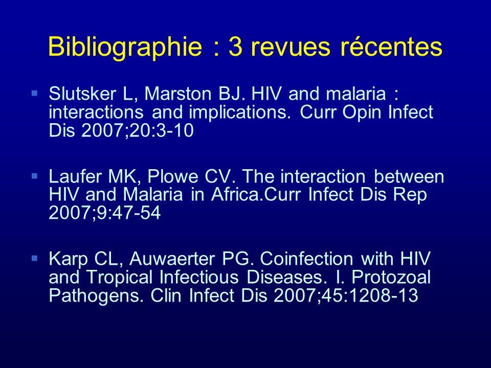 Bibliographie : 3 revues récentes Slutsker L, Marston BJ.