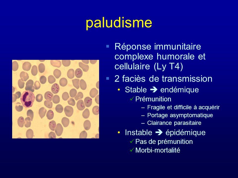 Impact du VIH sur le paludisme synthèse Une des premières causes de morbi-mortalité du sujet VIH : TB, infections bactériennes, paludisme Seyler, Antivir Ther 2003; Holmes, CID 2003 Parasitémie Plus fréquente faciès instable/ épidémique Plus élevée faciès stable/ endémique Inversement corrélée au taux de CD4 Accès cliniques Plus sévères faciès instable/ épidémique jeunes enfants et adultes Plus fréquents faciès stable/ endémique Réponse au traitement ??