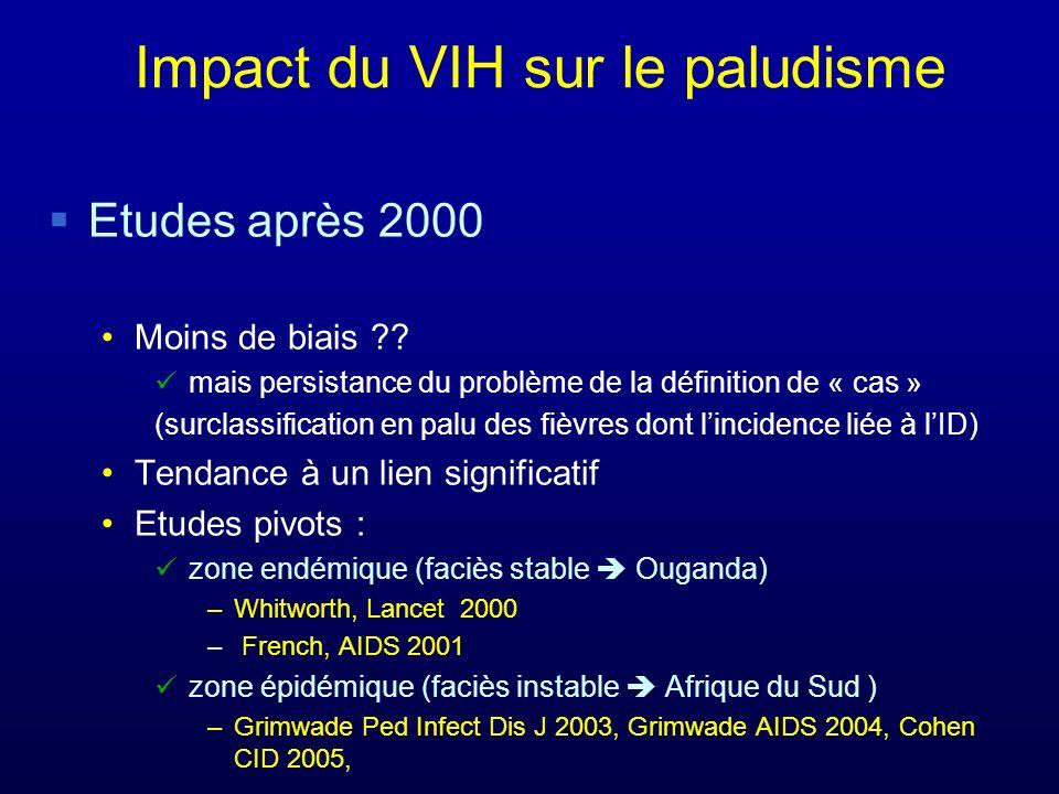 Impact du VIH sur le paludisme Etudes après 2000 Moins de biais ?? mais persistance du problème de la définition de « cas » (surclassification en palu