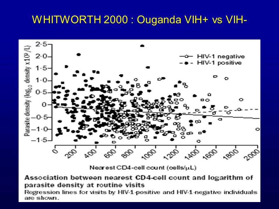 WHITWORTH 2000 : Ouganda VIH+ vs VIH-