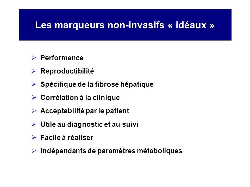 Performance Reproductibilité Spécifique de la fibrose hépatique Corrélation à la clinique Acceptabilité par le patient Utile au diagnostic et au suivi