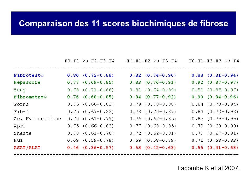 Comparaison des 11 scores biochimiques de fibrose Lacombe K et al 2007.