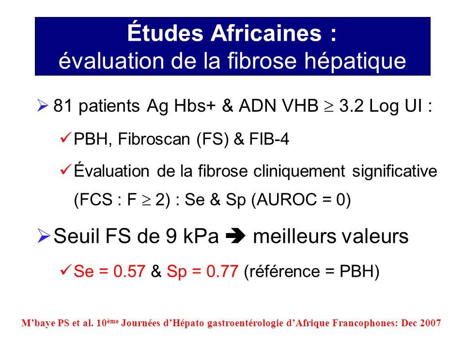 Études Africaines : évaluation de la fibrose hépatique 81 patients Ag Hbs+ & ADN VHB 3.2 Log UI : PBH, Fibroscan (FS) & FIB-4 Évaluation de la fibrose