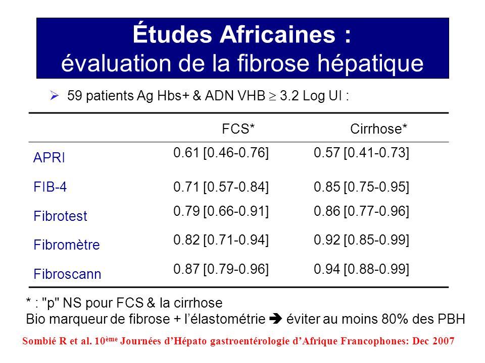 Études Africaines : évaluation de la fibrose hépatique 59 patients Ag Hbs+ & ADN VHB 3.2 Log UI : Sombié R et al. 10 ème Journées dHépato gastroentéro