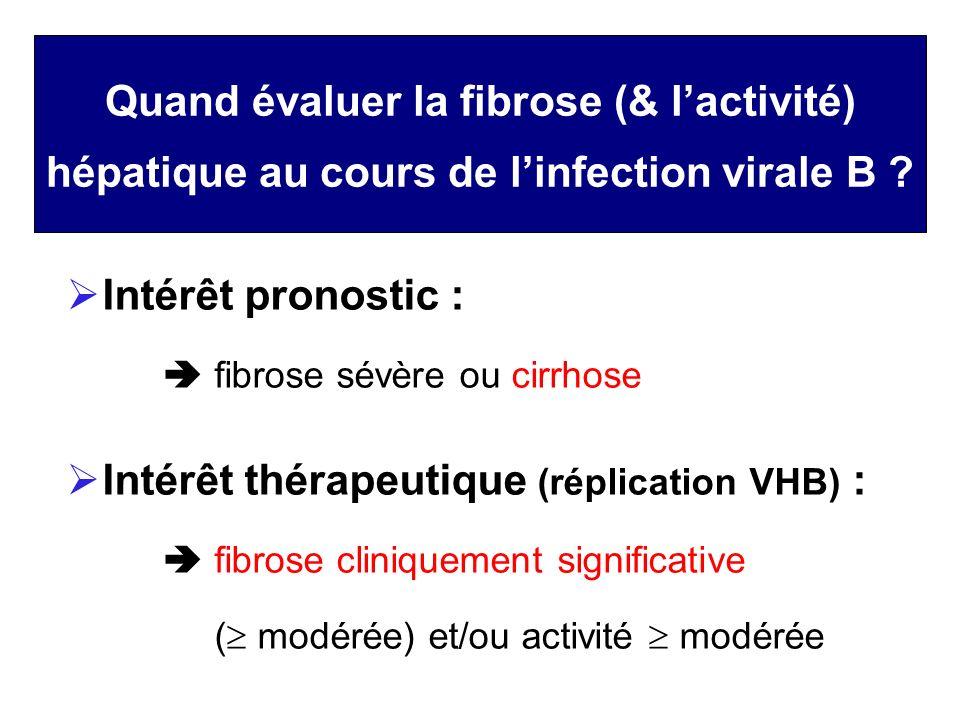 Quand évaluer la fibrose (& lactivité) hépatique au cours de linfection virale B ? Intérêt pronostic : fibrose sévère ou cirrhose Intérêt thérapeutiqu