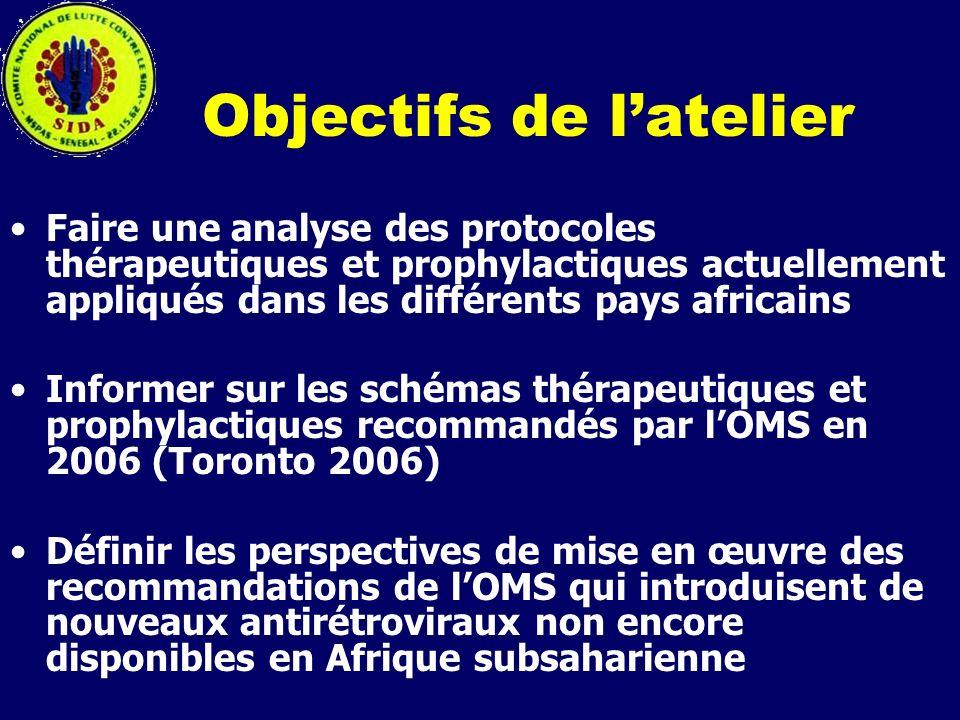 Objectifs de latelier Faire une analyse des protocoles thérapeutiques et prophylactiques actuellement appliqués dans les différents pays africains Inf