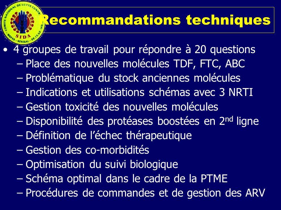 Recommandations techniques 4 groupes de travail pour répondre à 20 questions –Place des nouvelles molécules TDF, FTC, ABC –Problématique du stock anci