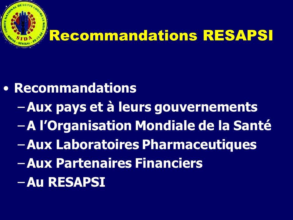 Recommandations RESAPSI Recommandations –Aux pays et à leurs gouvernements –A lOrganisation Mondiale de la Santé –Aux Laboratoires Pharmaceutiques –Au
